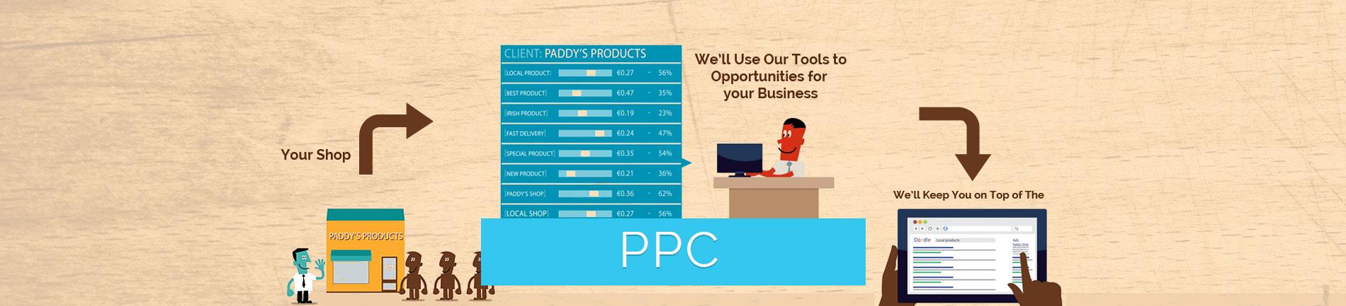 Pay Per Click PPC