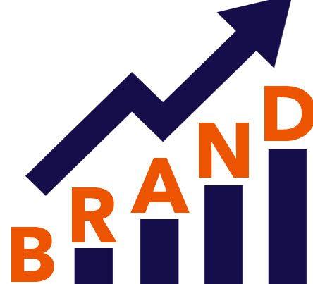 digital marketing and brand awareness belfast
