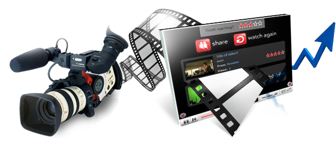 video production services northern ireland belfast