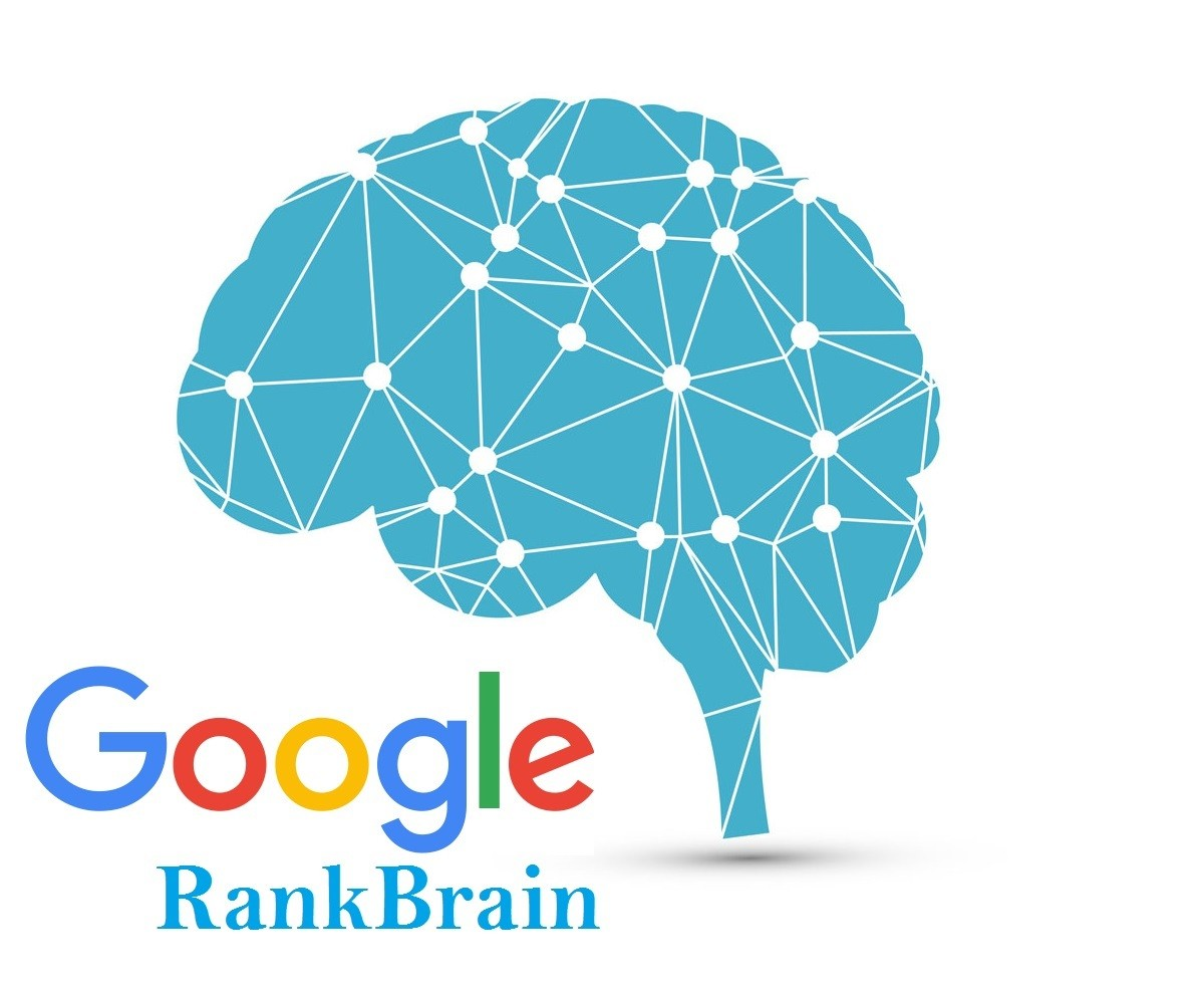How Google's Rank Brain Update can DAMAGE your CTR and What You Can Do About It