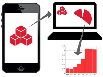 mobile responsive web design ecommerce Belfast Northern Ireland